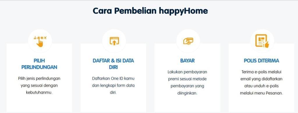 cara pendaftaran happyOne.id - diantin.com