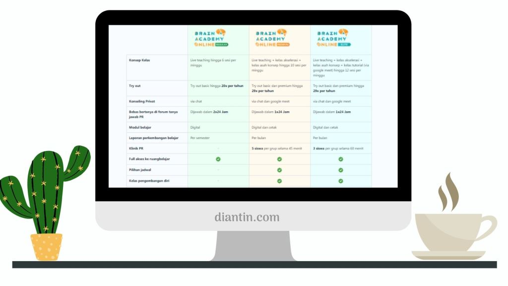 fasilitas di brain academy online